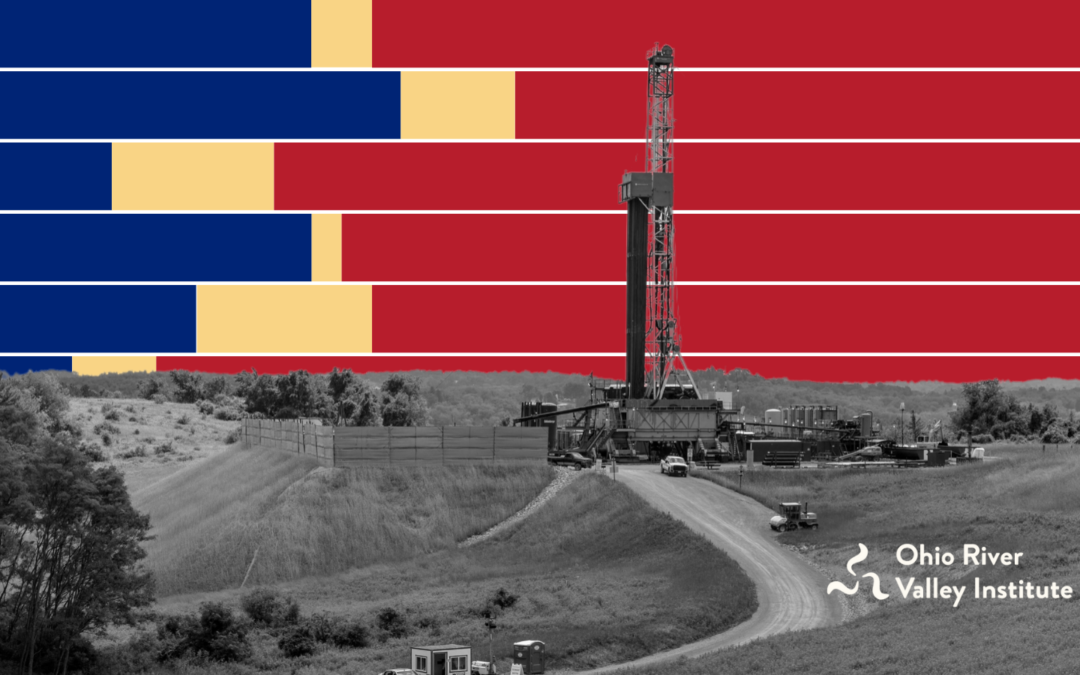Pennsylvania Voters Support a Serious Crackdown on Fracking Operations
